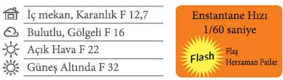 İnstax Mini 8 Ayarları